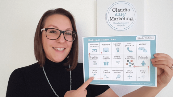 Claudia easy Marekting: Marketing Coaching